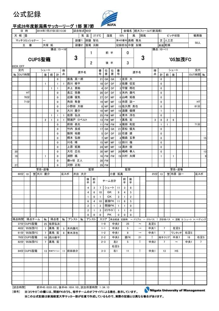 サッカー 新潟 経営 部 大学