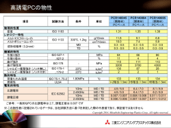 高誘電PC物性表 - Mitsubishi Engineering Plastics