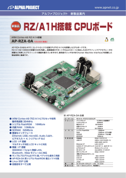 RZ/A1H搭載 CPUボード
