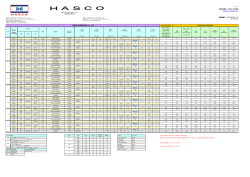 JAPAN-SHANGHAI サービス - HASCO JAPAN CO.,LTD.