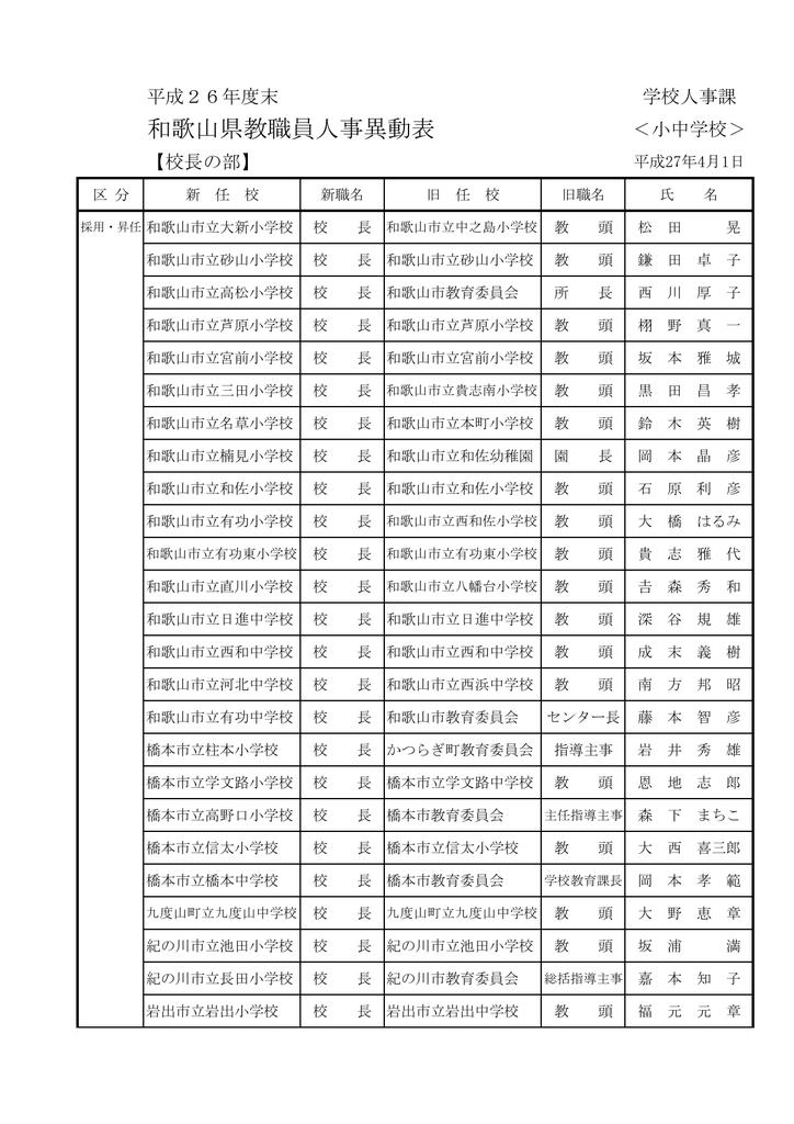 岡崎市教職員異動 2020